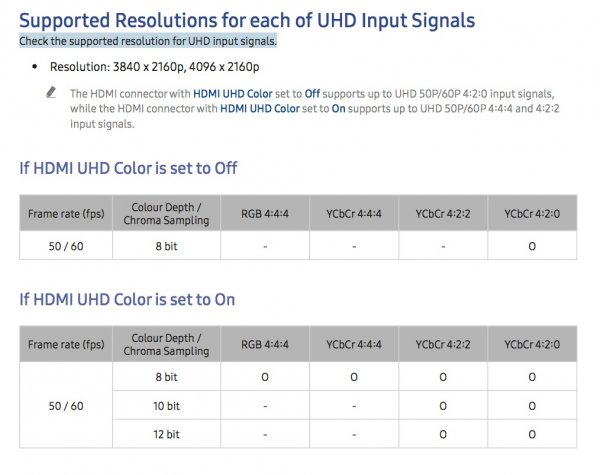 Solved] Resolution & Colorspace problem! | Egreat Forum